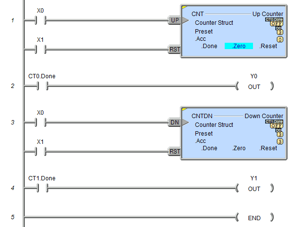 The Secret of Using Counters - PLC Programming