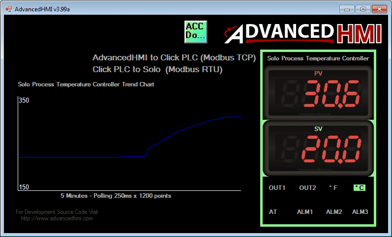 Click PLC AdvancedHMI Communication 030-min
