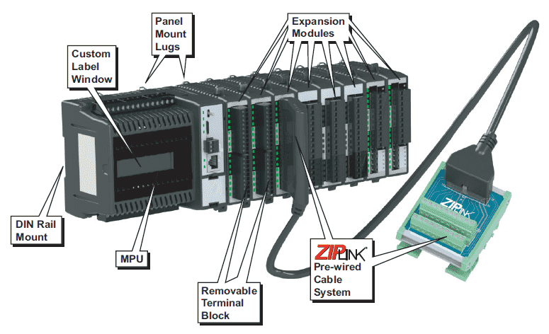 BRX Do-More PLC System Hardware Unboxing