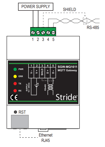 Stride MQTT Gateway to Modbus RTU TCP