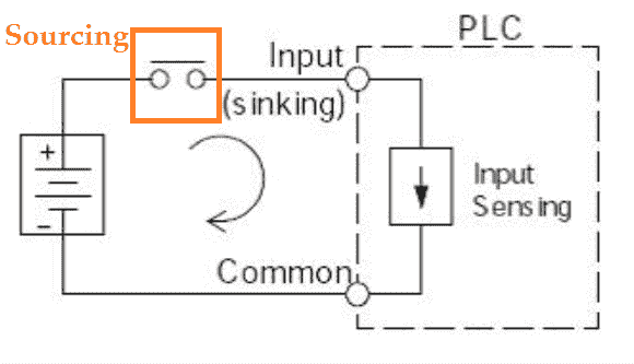Wiring 3 Wire DC NPN and PNP Sensors