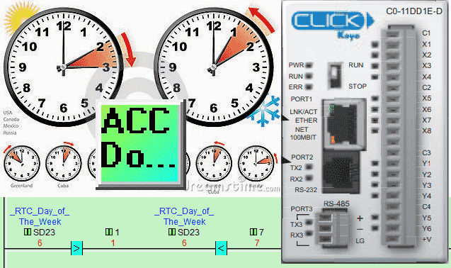 click plc real time clock
